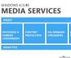 Azure媒体