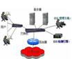 IPS和IDS技术