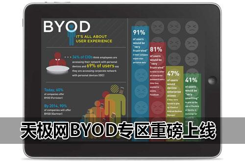 天极网BYOD专区