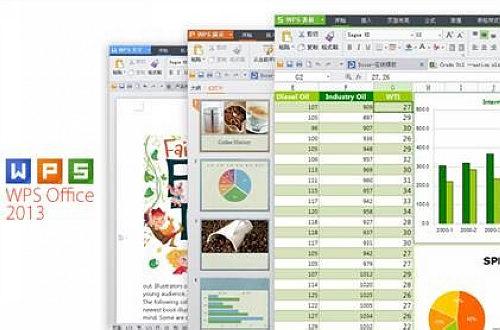 多终端办公 WPS Office四大平台全面升级