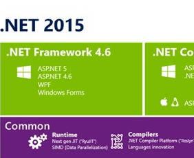 .net框架开源