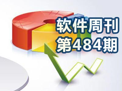 2015年7月TIOBE编程语言排行 C++增长迅速 软件周刊第484期