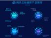 腾讯云发布5款数据库,填补业界空白