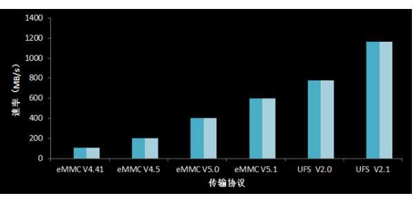 华为 P10(64GB/全网通)