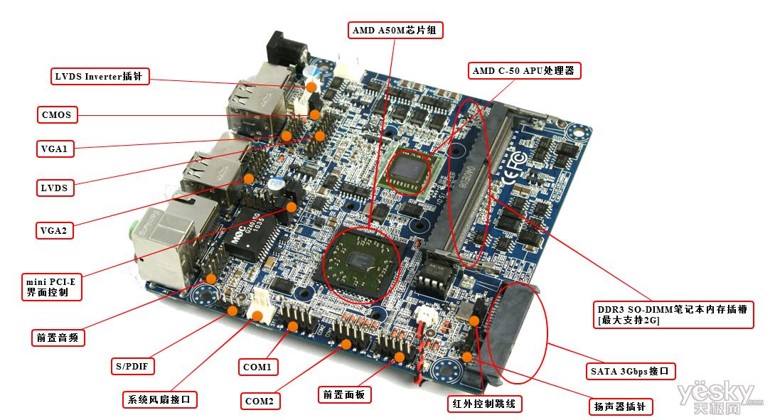 Nano-ITX主板图赏:规格解析及总结    我们先看一下正背面的整体图照,可以看到由于主板的版块面积很小,所以正背面都布满了密密麻麻的电路元件。  正面拆解解析  背面拆解解析   最后我们再看一下装上机箱的效果,这就是传说中的巴掌大的一个主机     【小编总结】有了这个Fusion,笔记本都是浮云啊体积上基本无敌,性能也跟我们一般家用的电脑差不多(特别的显示性能)。搭配SSD和笔记本电源,我们完全可以拿这款主板来DIY自己的移动主机,前提是你得在家里和公司都备一个显示器。比较可惜的是小编刚刚