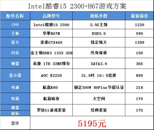 体验USB3.0快感 二代智能i5+H67学生机推荐