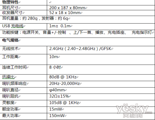 无线游戏耳机新领主 宾果G3全新上市