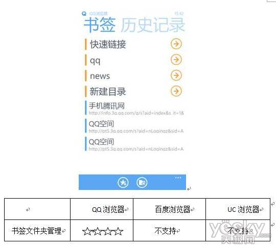 Windows Phone7平台三大手机浏览器横评