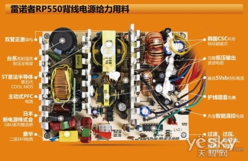坐拥3大优势 鑫谷RP550诠释优质背线
