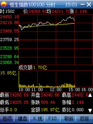 金太阳手机炒股软件(java)截图3