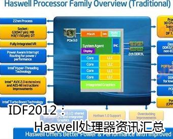 IDF2012开幕 Haswell处理器资讯汇总