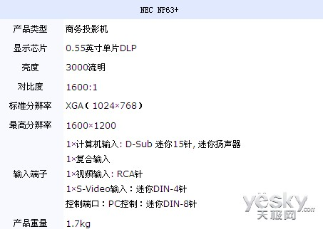 全智能商务便携投影 NEC NP63+特价劲卖!