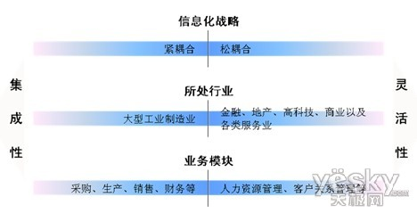 说明: http://miit.ccidnet.com/col/attachment/2013/1/2434423.jpg