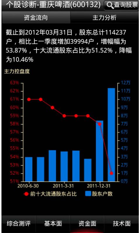 华股财经手机炒股票软件截图4