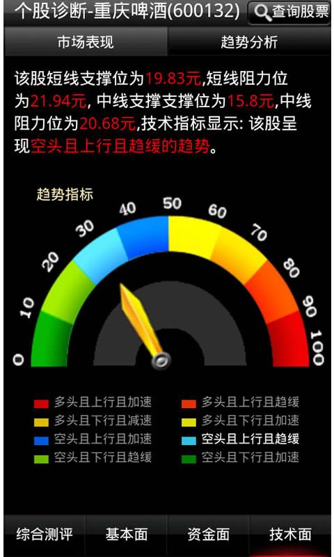 华股财经手机炒股票软件截图2
