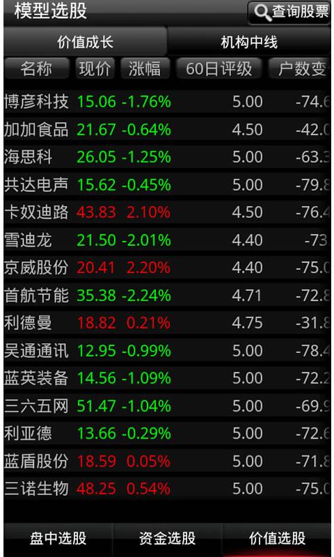 华股财经手机炒股票软件截图3