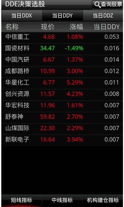 华股财经手机炒股票软件截图5