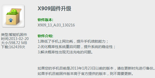 历经三轮限售 OPPO Find 5销量或已过50万