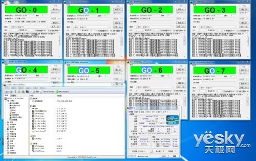 三種不同環境實測 CPU溫度與功耗關系全解析
