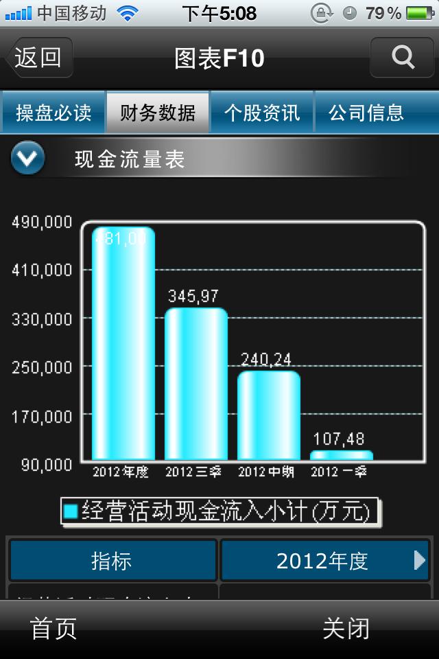投资堂免费手机炒股票软件 for iphone截图1