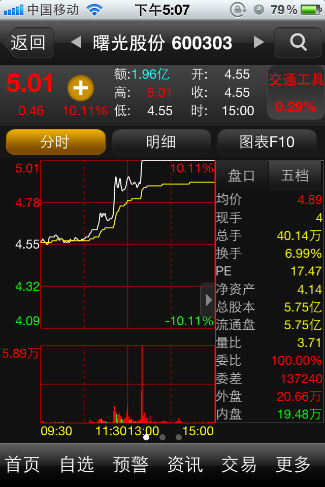投资堂免费手机炒股票软件 for iphone截图2
