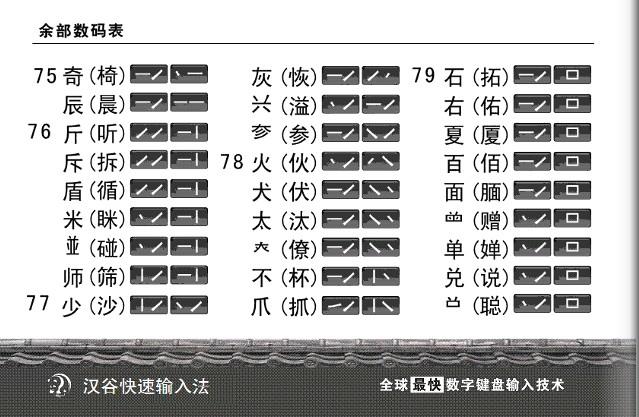 汉谷快速输入法汉字数码速查截图1