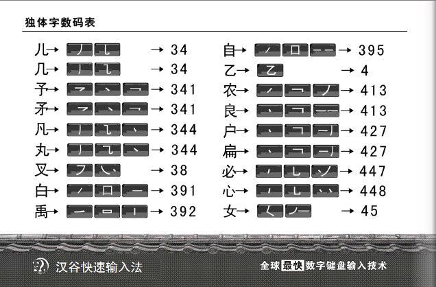汉谷快速输入法汉字数码速查截图3