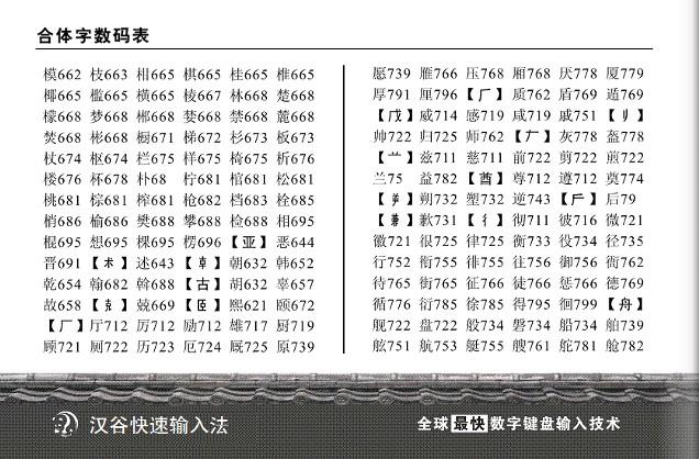 汉谷快速输入法汉字数码速查截图2