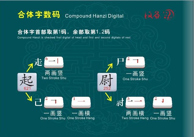 汉谷快速输入法通用教材截图2