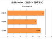 酷睿i5 4670K鬼泣5测试