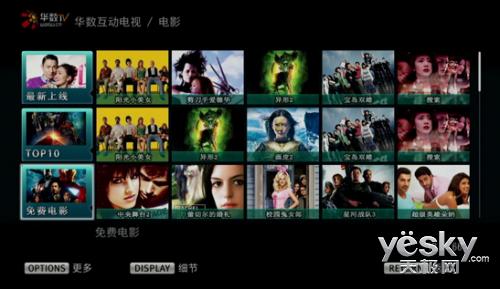索尼全新Blu-ray DiscTM播放器上市