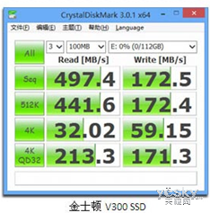 性价比才是王道 9月装机推荐金士顿V300 SSD