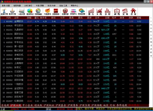 恒阳炒股软件截图2
