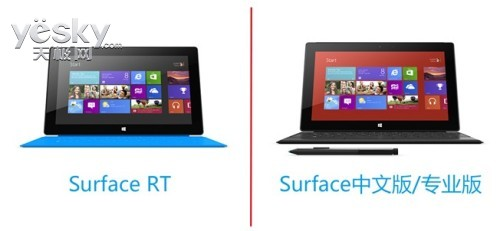 Surface RT or Surface Pro 哪款更加适合你