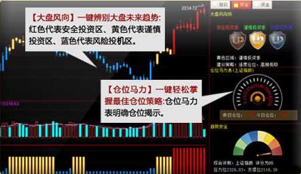 金牡丹安全投资卫士截图3
