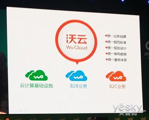 """联通发布""""沃云""""品牌 推出三大系列云产品"""
