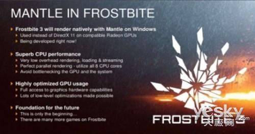革命性游戏优化!AMD Mantle技术深度解析