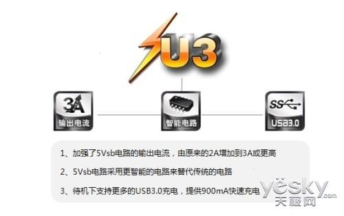 U3电源极稳供电  先马刺客730力荐!