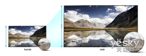 感受科技实力 三星F9000巅峰4K技术解读