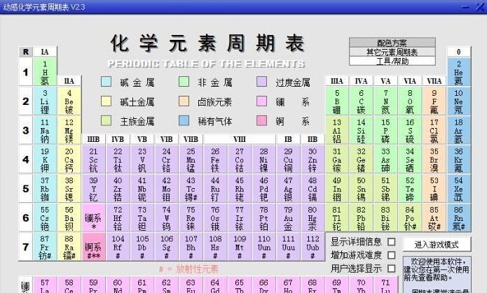化学元素周期表截图1