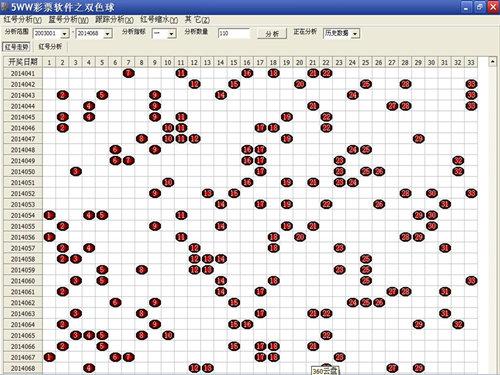 5ww彩票软件之双色球截图1