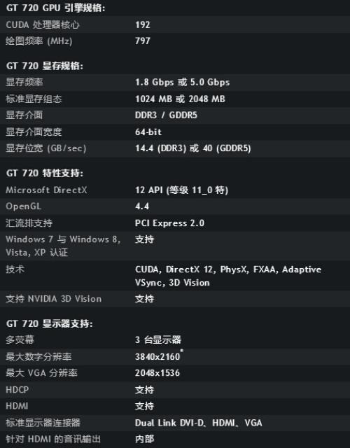 高性价比入门独显 NVIDIA GT720显卡评测