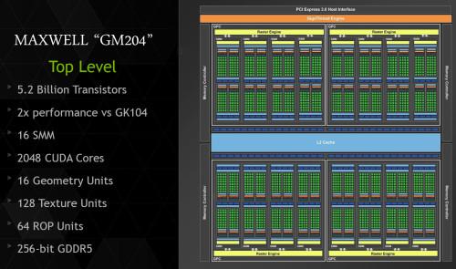 真正的Maxwell旗舰!NVIDIA GTX980首测