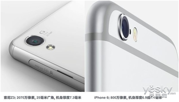 SONY Z3 beyond the iPhone 6 highlight the details of the big reveal