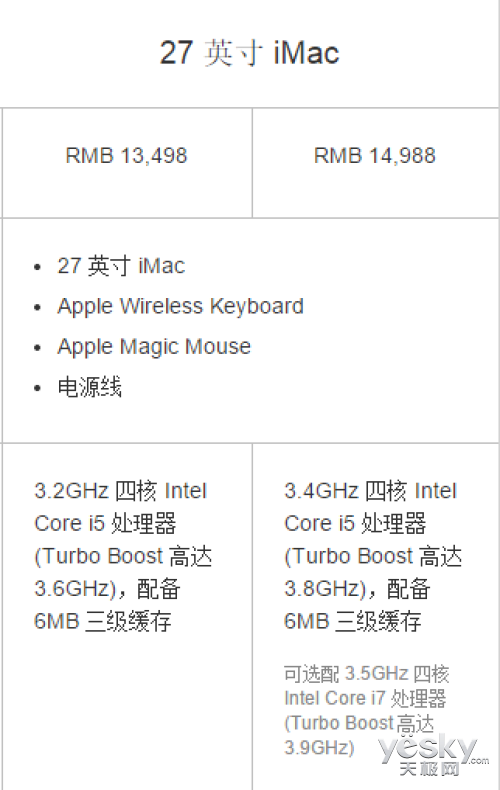 惊艳的iMac 5K屏刷新行业标准 但过于超前