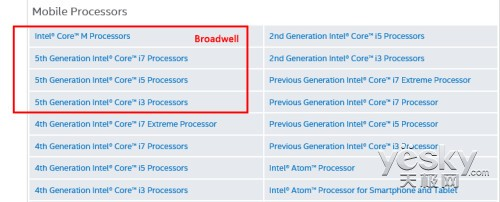 苹果可换代了!英特尔第五代酷睿处理器解析