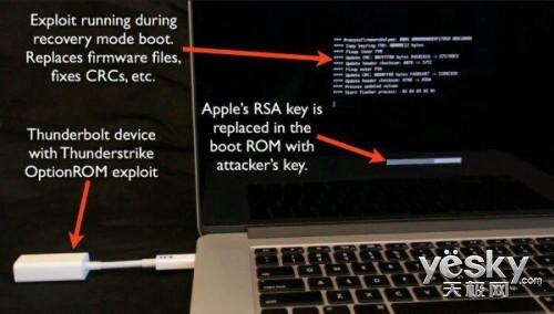 苹果修复Mac OS X Yosemite 10.10.2新漏洞