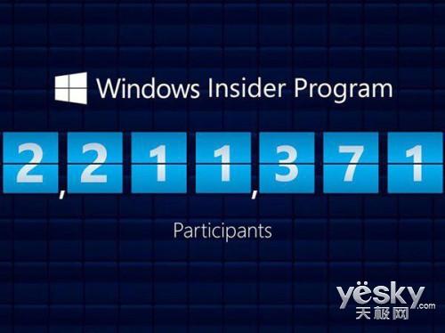 微软Win10预览版内测注册用户已超过220万