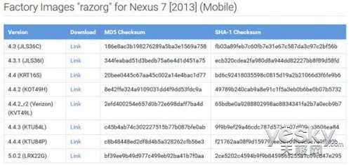 谷歌发布Nexus7蜂窝版安卓5.0.2出厂镜像
