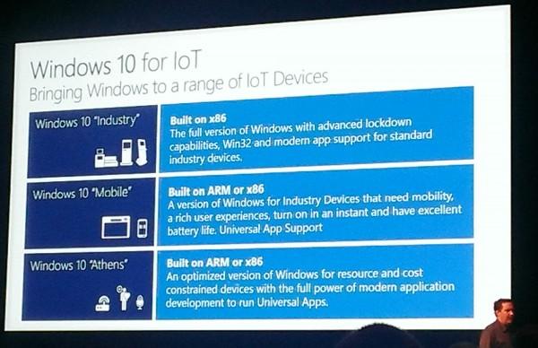 微软希望Win10入驻机器人、ATM等智能设备